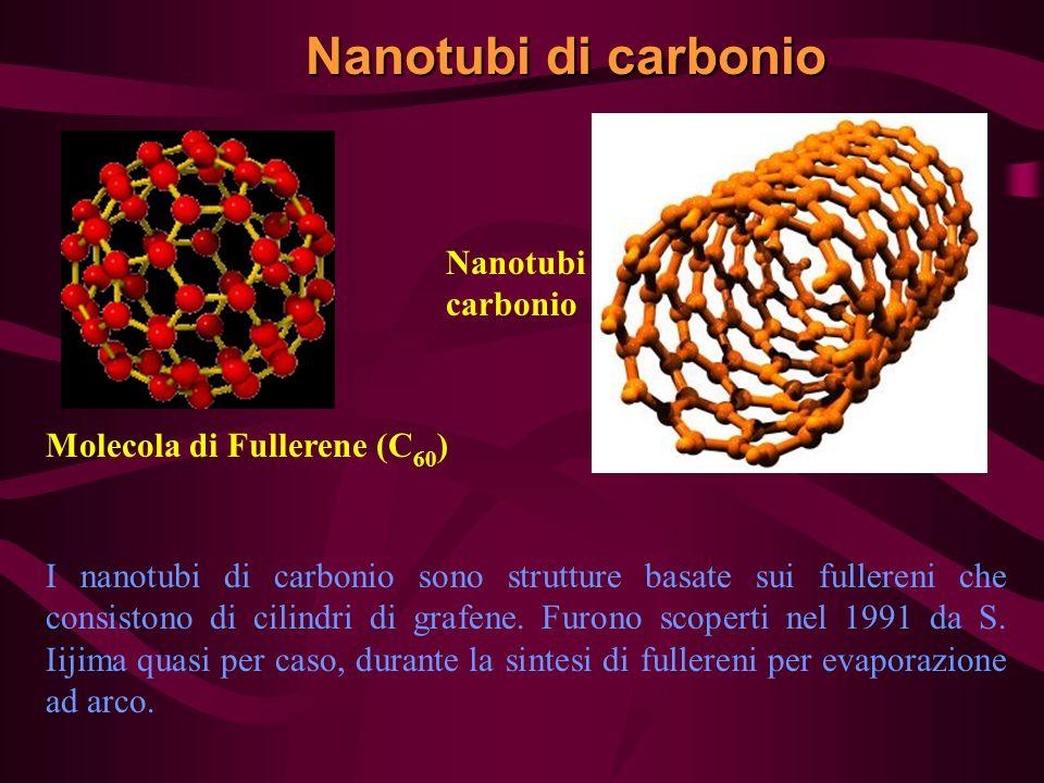 Nanotubi di carbonio I nanotubi di carbonio sono strutture basate sui fullereni che consistono di cilindri di grafene. Furono scoperti nel 1991 da S.