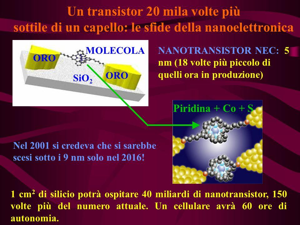 Un transistor 20 mila volte più sottile di un capello: le sfide della nanoelettronica NANOTRANSISTOR NEC: 5 nm (18 volte più piccolo di quelli ora in