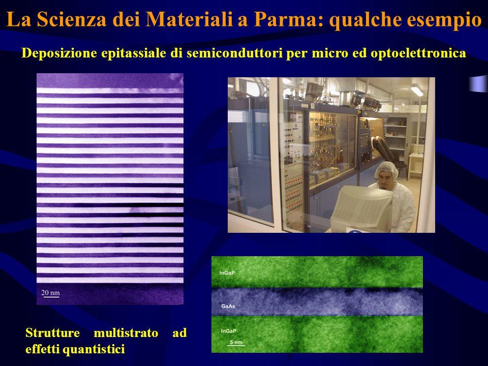 La Scienza dei Materiali a Parma: qualche esempio Deposizione epitassiale di semiconduttori per micro ed optoelettronica Strutture multistrato ad effe