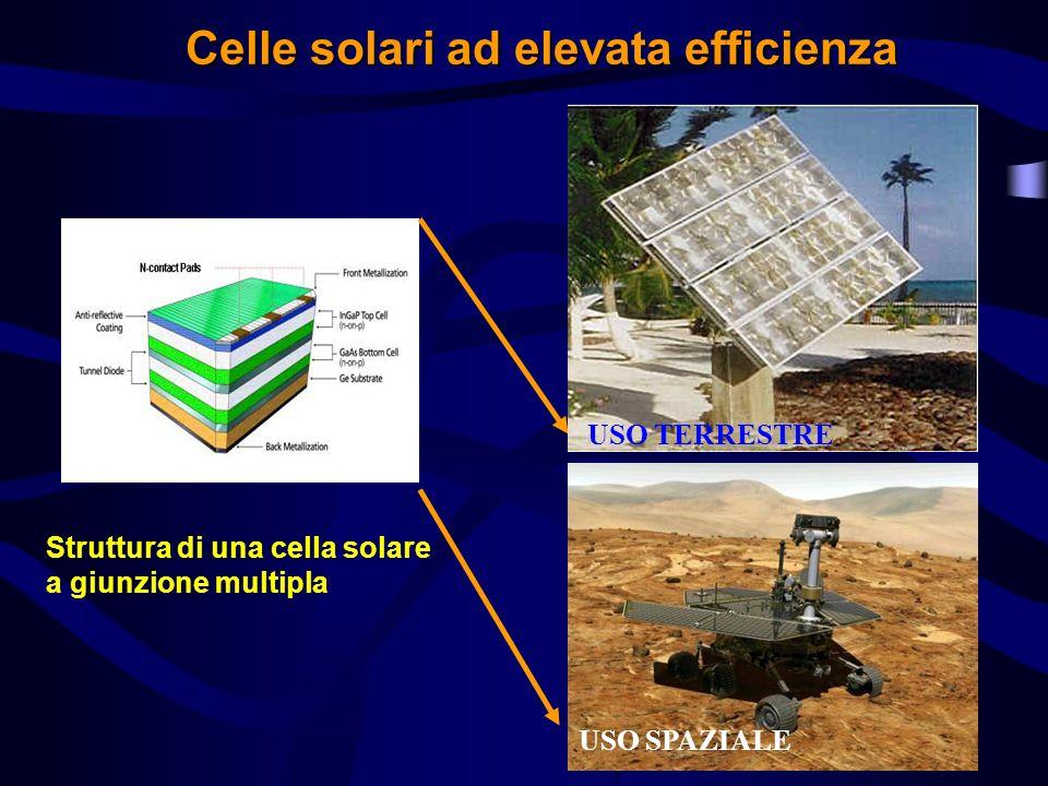 Celle solari ad elevata efficienza Struttura di una cella solare a giunzione multipla USO SPAZIALE USO TERRESTRE