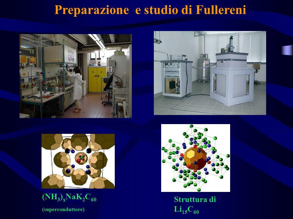 Preparazione e studio di Fullereni (NH 3 ) x NaK 2 C 60 (superconduttore) Struttura di Li 15 C 60