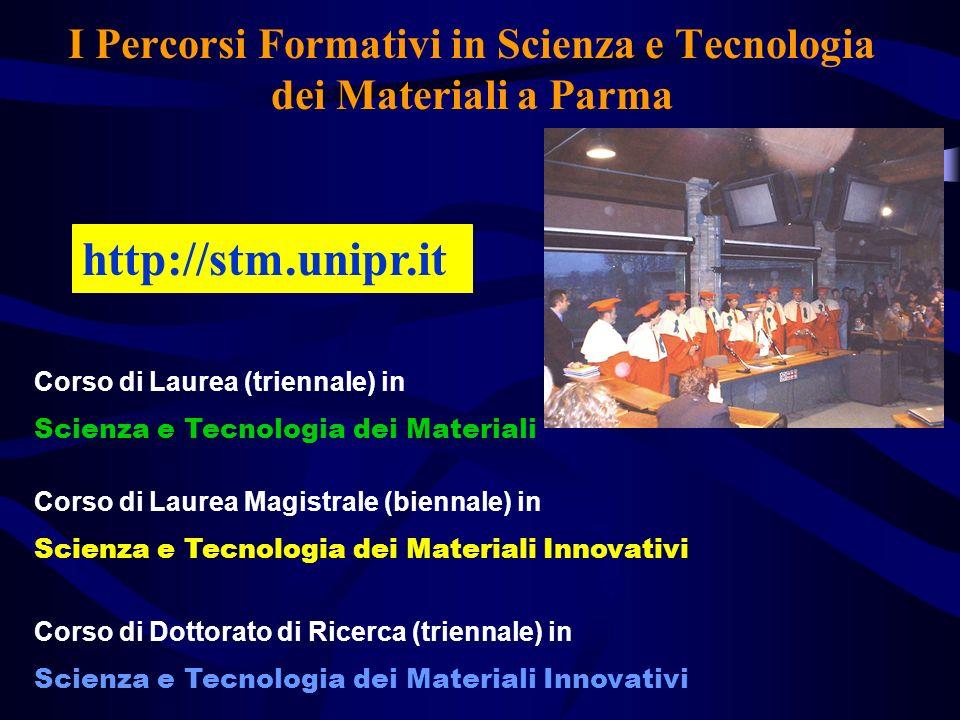 I Percorsi Formativi in Scienza e Tecnologia dei Materiali a Parma http://stm.unipr.it Corso di Laurea (triennale) in Scienza e Tecnologia dei Materia