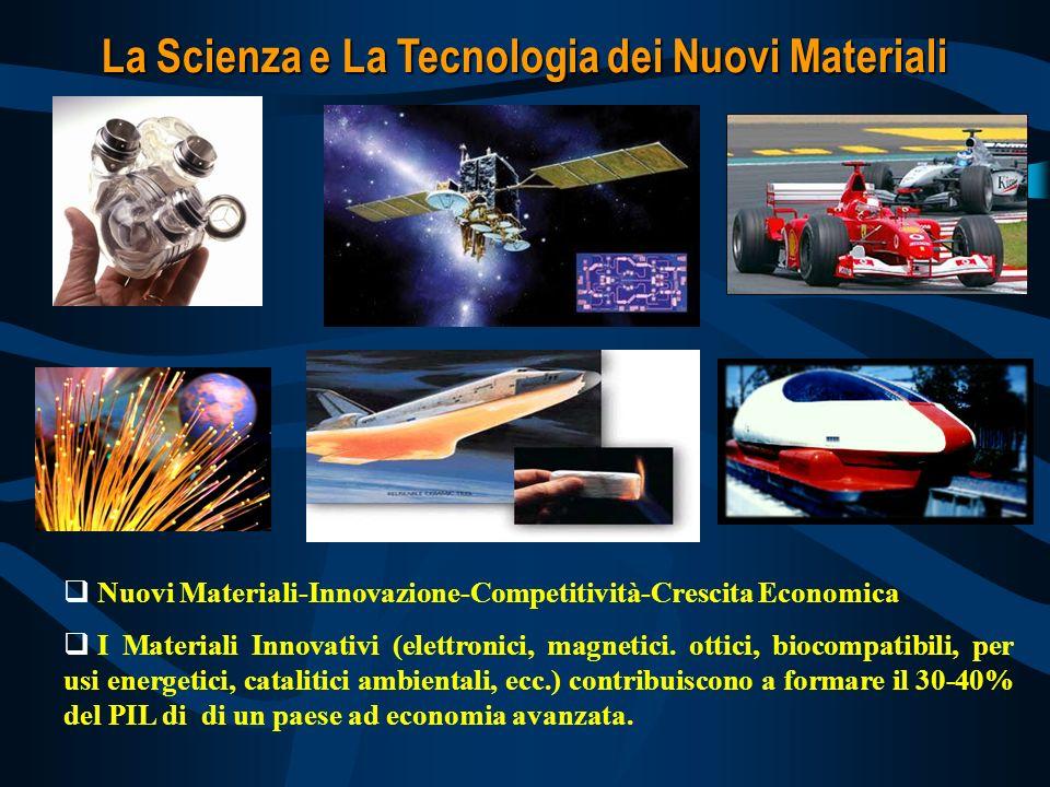La Scienza e La Tecnologia dei Nuovi Materiali Nuovi Materiali-Innovazione-Competitività-Crescita Economica I Materiali Innovativi (elettronici, magne