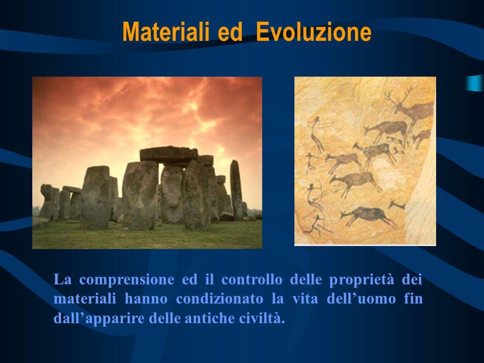 La comprensione ed il controllo delle proprietà dei materiali hanno condizionato la vita delluomo fin dallapparire delle antiche civiltà. Materiali ed