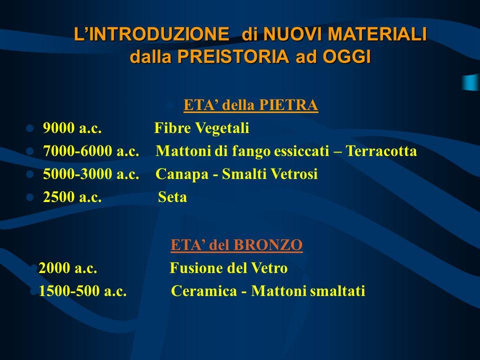LINTRODUZIONE di NUOVI MATERIALI dalla PREISTORIA ad OGGI ETA della PIETRA 9000 a.c. Fibre Vegetali 7000-6000 a.c. Mattoni di fango essiccati – Terrac