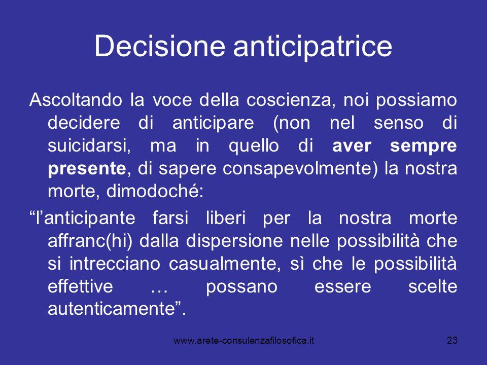 23 Decisione anticipatrice Ascoltando la voce della coscienza, noi possiamo decidere di anticipare (non nel senso di suicidarsi, ma in quello di aver