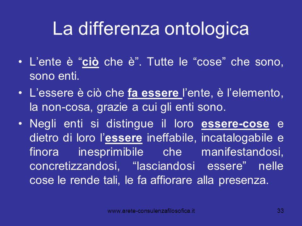 33 La differenza ontologica Lente è ciò che è. Tutte le cose che sono, sono enti. Lessere è ciò che fa essere lente, è lelemento, la non-cosa, grazie