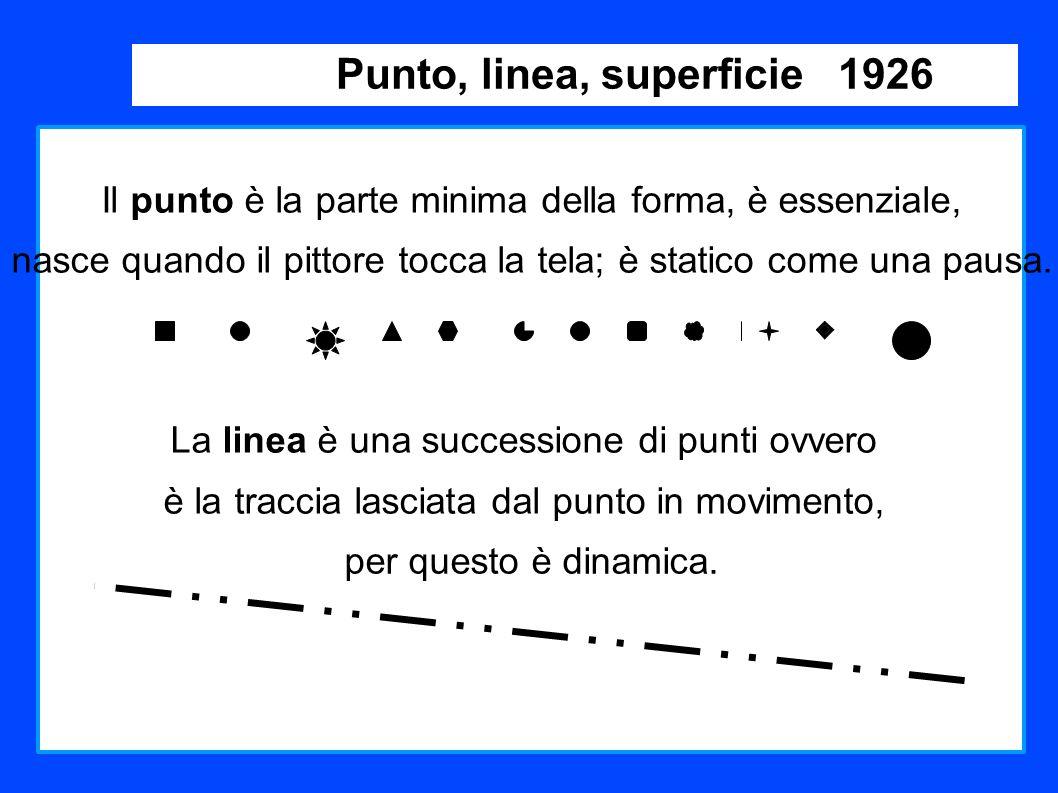 Punto, linea, superficie 1926 Il punto è la parte minima della forma, è essenziale, nasce quando il pittore tocca la tela; è statico come una pausa. L