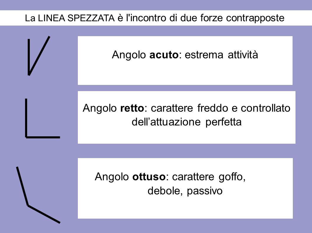 Angolo acuto: estrema attività Angolo retto: carattere freddo e controllato dellattuazione perfetta Angolo ottuso: carattere goffo, debole, passivo La