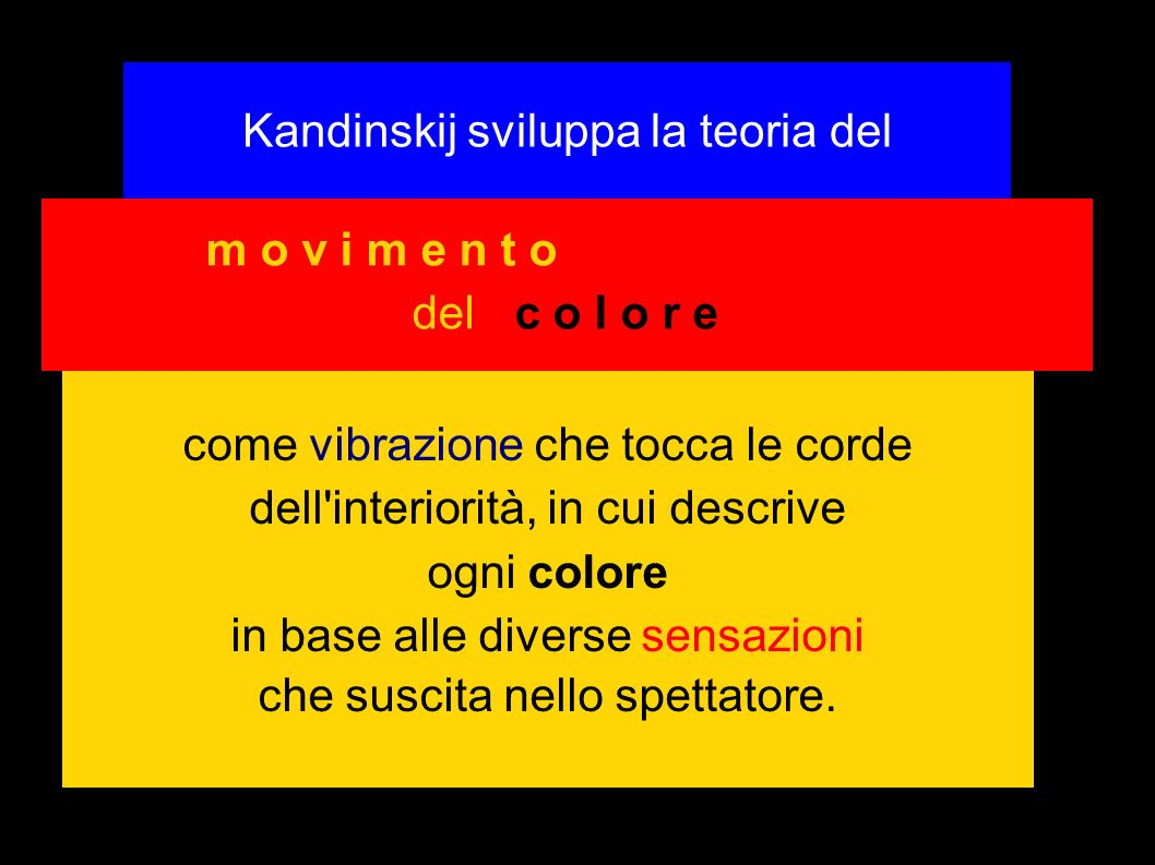 come vibrazione che tocca le corde dell'interiorità, in cui descrive ogni colore in base alle diverse sensazioni che suscita nello spettatore. Kandins