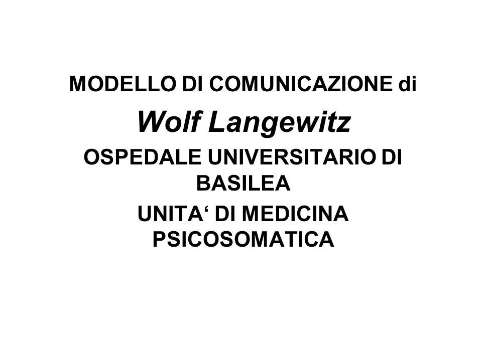 MODELLO DI COMUNICAZIONE di Wolf Langewitz OSPEDALE UNIVERSITARIO DI BASILEA UNITA DI MEDICINA PSICOSOMATICA