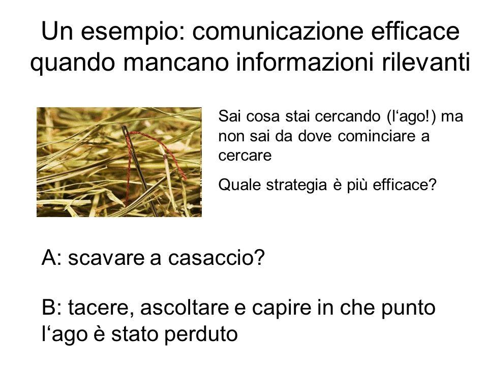Un esempio: comunicazione efficace quando mancano informazioni rilevanti Sai cosa stai cercando (lago!) ma non sai da dove cominciare a cercare Quale