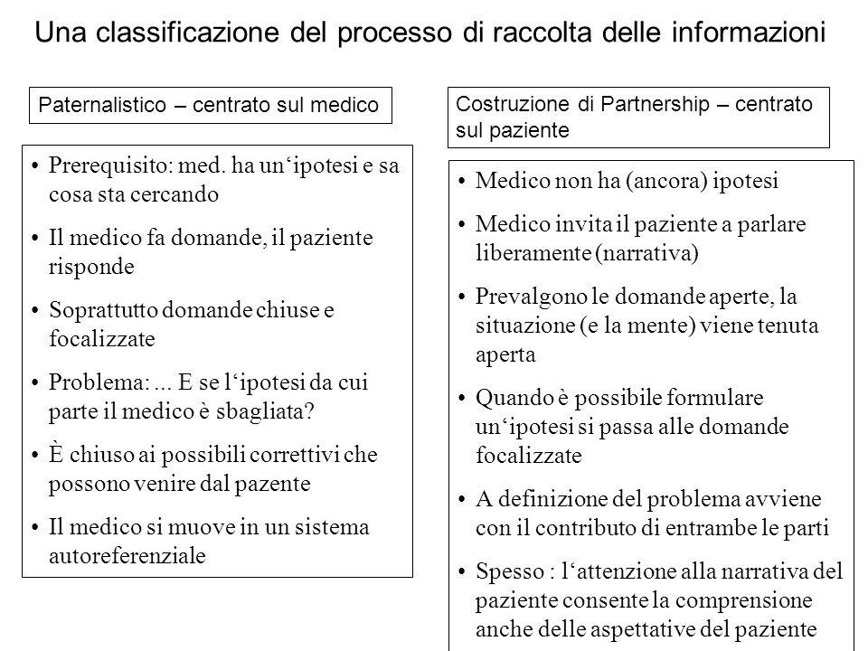 Una classificazione del processo di raccolta delle informazioni Prerequisito: med. ha unipotesi e sa cosa sta cercando Il medico fa domande, il pazien