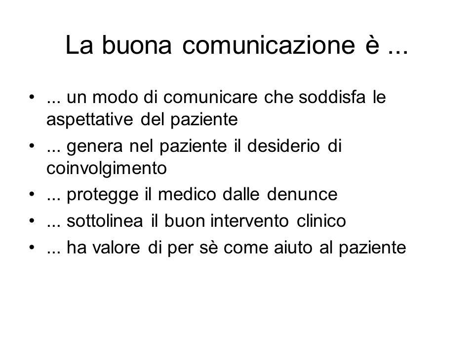La buona comunicazione è...... un modo di comunicare che soddisfa le aspettative del paziente... genera nel paziente il desiderio di coinvolgimento...