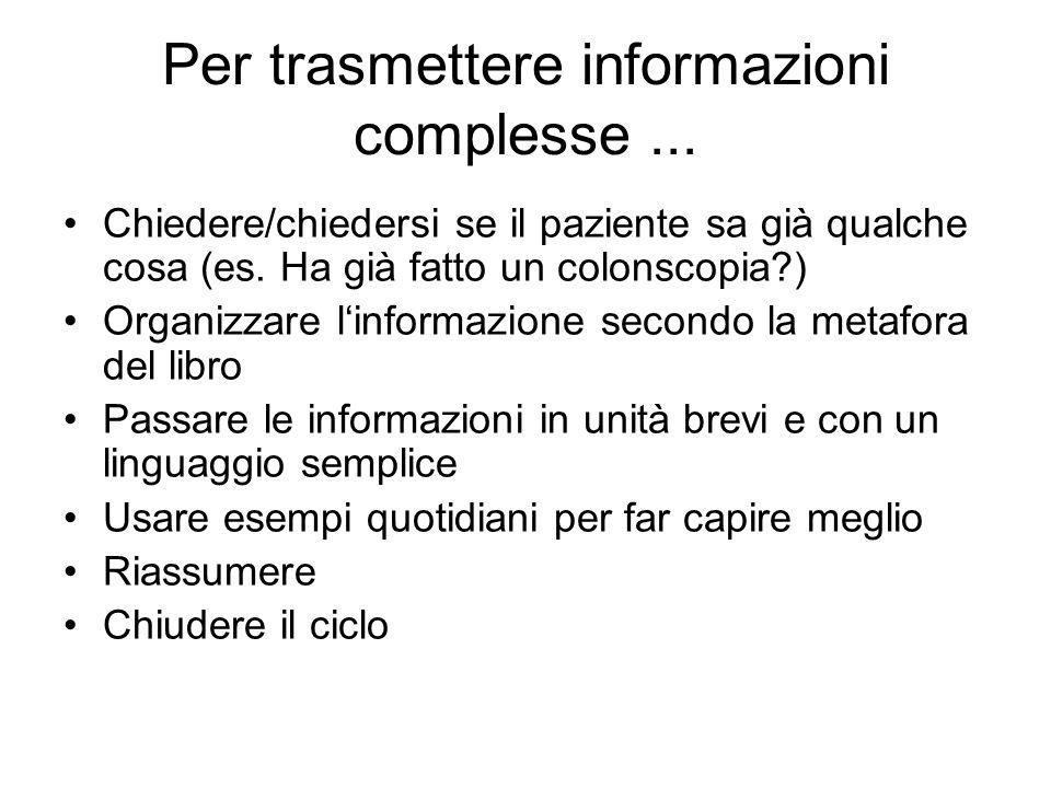 Per trasmettere informazioni complesse... Chiedere/chiedersi se il paziente sa già qualche cosa (es. Ha già fatto un colonscopia?) Organizzare linform