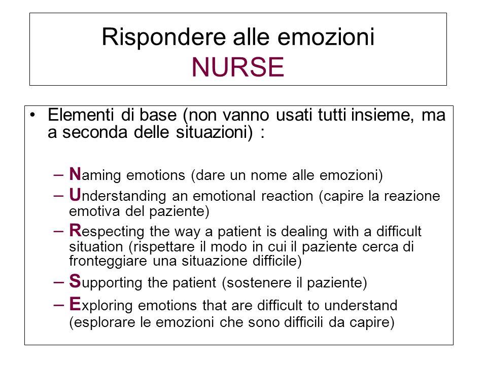 Elementi di base (non vanno usati tutti insieme, ma a seconda delle situazioni) : –N aming emotions (dare un nome alle emozioni) –U nderstanding an em