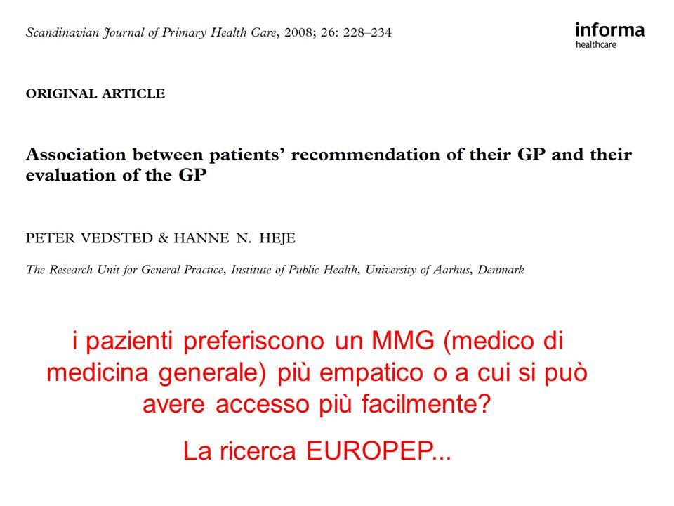 i pazienti preferiscono un MMG (medico di medicina generale) più empatico o a cui si può avere accesso più facilmente? La ricerca EUROPEP...
