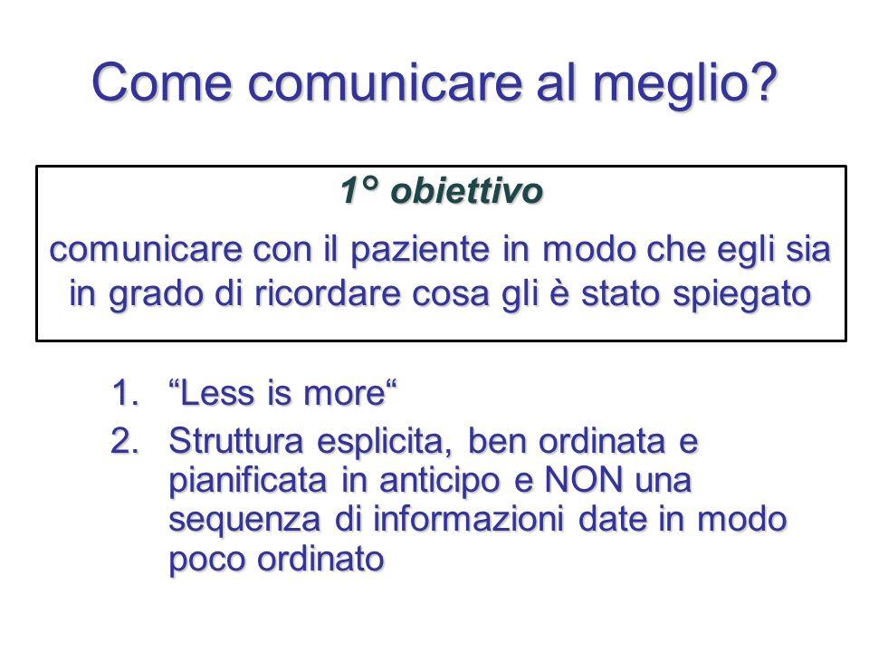 Come comunicare al meglio? 1° obiettivo comunicare con il paziente in modo che egli sia in grado di ricordare cosa gli è stato spiegato 1.Less is more