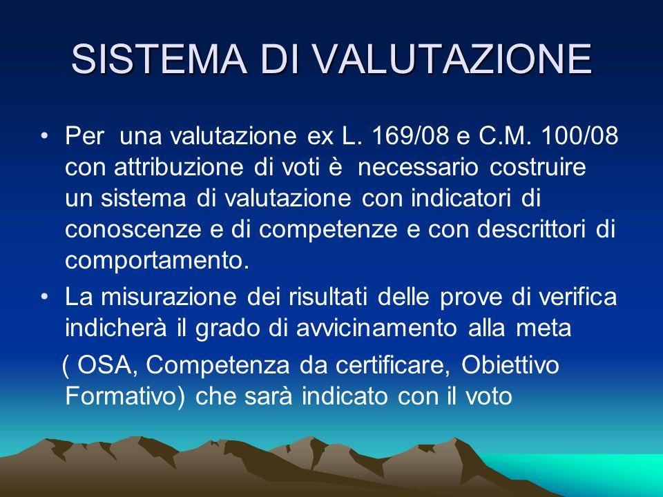 SISTEMA DI VALUTAZIONE Per una valutazione ex L. 169/08 e C.M. 100/08 con attribuzione di voti è necessario costruire un sistema di valutazione con in