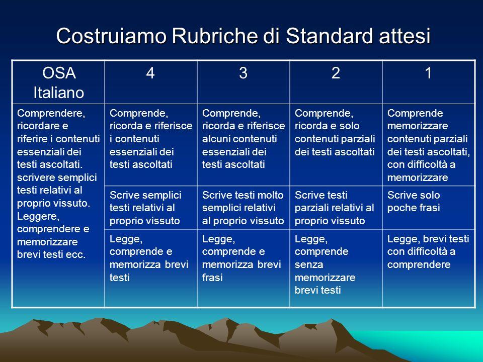 Costruiamo Rubriche di Standard attesi OSA Italiano 4321 Comprendere, ricordare e riferire i contenuti essenziali dei testi ascoltati. scrivere sempli