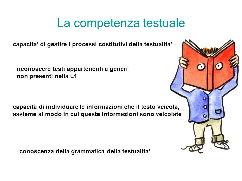 La competenza testuale capacita di gestire i processi costitutivi della testualita riconoscere testi appartenenti a generi non presenti nella L1 capac