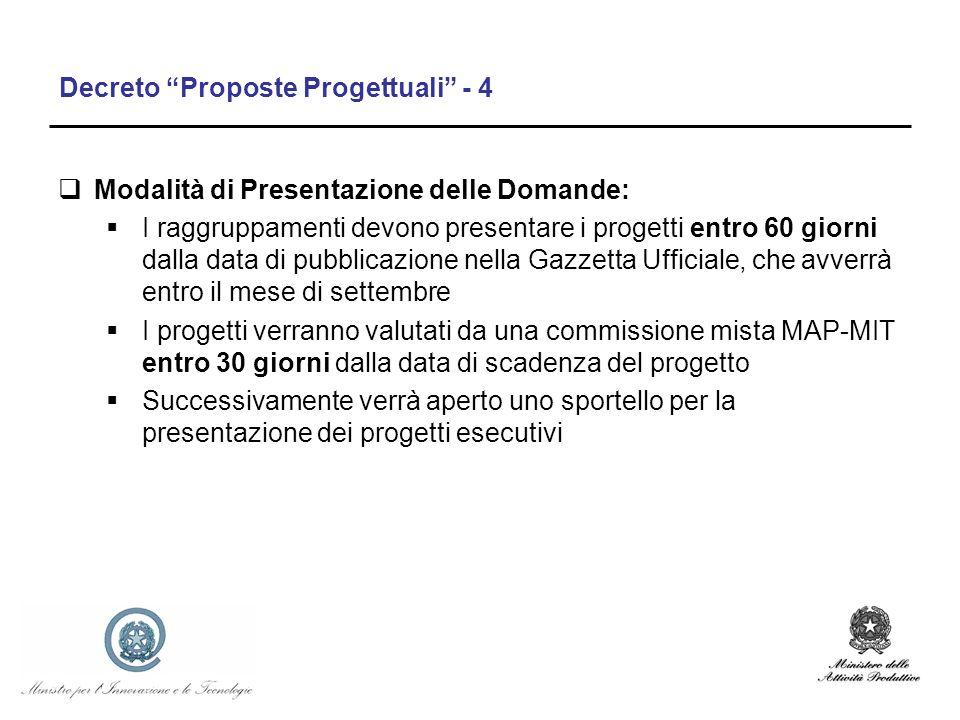 Decreto Proposte Progettuali - 4 Modalità di Presentazione delle Domande: I raggruppamenti devono presentare i progetti entro 60 giorni dalla data di