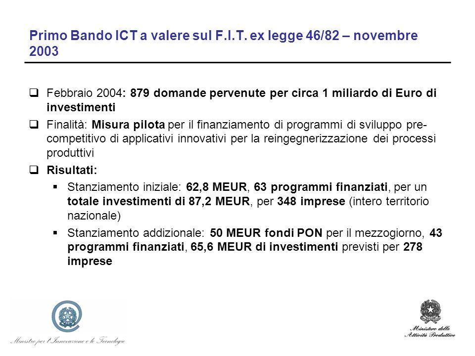 Primo Bando ICT a valere sul F.I.T. ex legge 46/82 – novembre 2003 Febbraio 2004: 879 domande pervenute per circa 1 miliardo di Euro di investimenti F