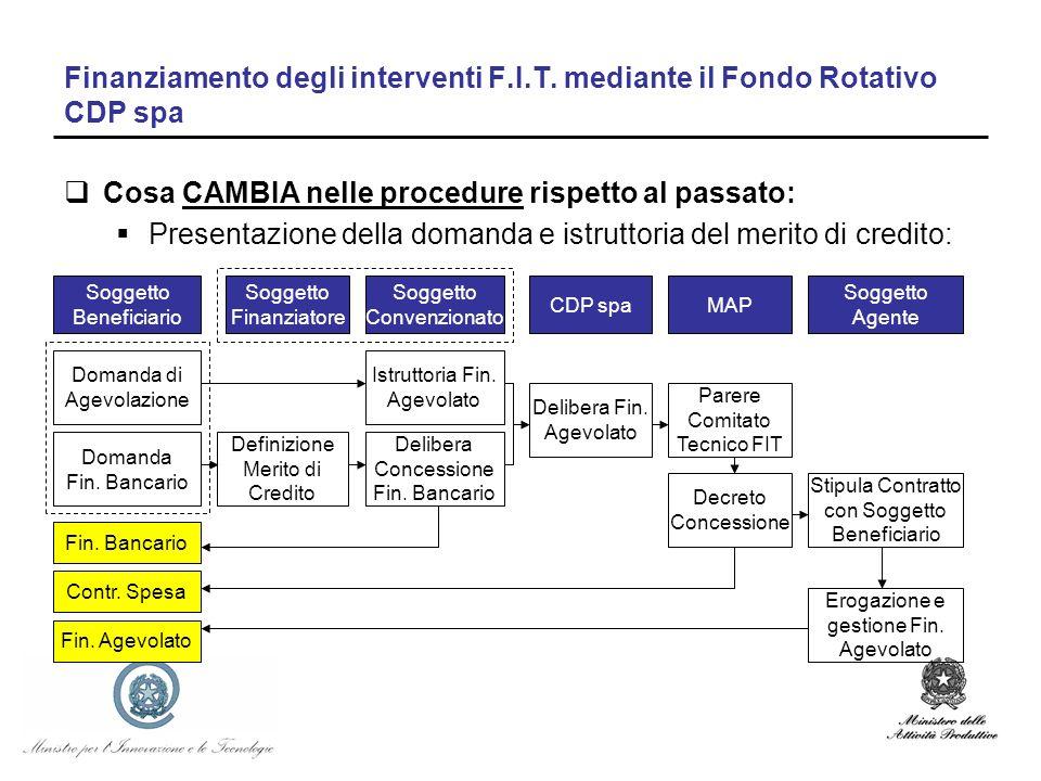 Finanziamento degli interventi F.I.T. mediante il Fondo Rotativo CDP spa Cosa CAMBIA nelle procedure rispetto al passato: Presentazione della domanda
