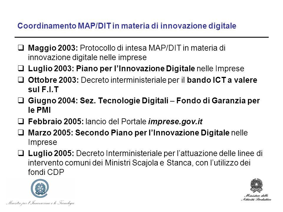 Coordinamento MAP/DIT in materia di innovazione digitale Maggio 2003: Protocollo di intesa MAP/DIT in materia di innovazione digitale nelle imprese Lu