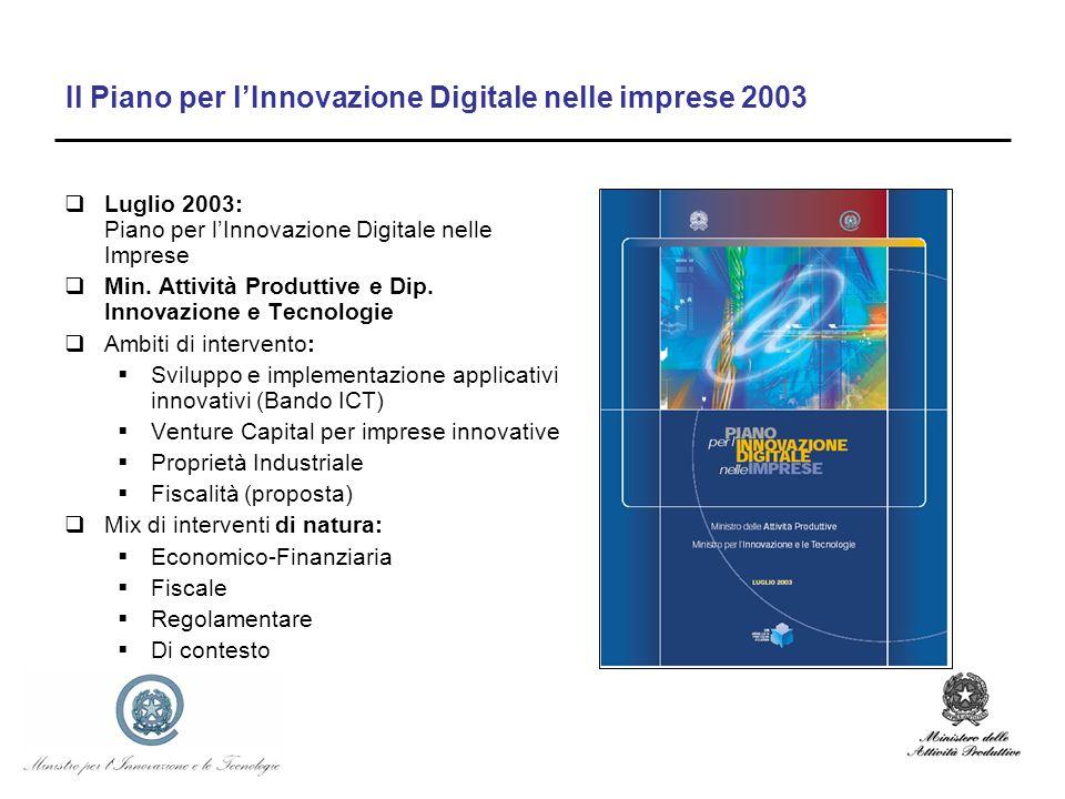 Il Piano per lInnovazione Digitale nelle imprese 2003 Luglio 2003: Piano per lInnovazione Digitale nelle Imprese Min. Attività Produttive e Dip. Innov