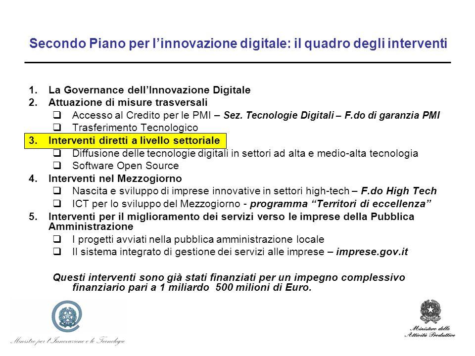Secondo Piano per linnovazione digitale: il quadro degli interventi 1.La Governance dellInnovazione Digitale 2.Attuazione di misure trasversali Accesso al Credito per le PMI – Sez.