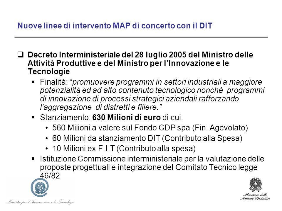 Nuove linee di intervento MAP di concerto con il DIT Decreto Interministeriale del 28 luglio 2005 del Ministro delle Attività Produttive e del Ministr