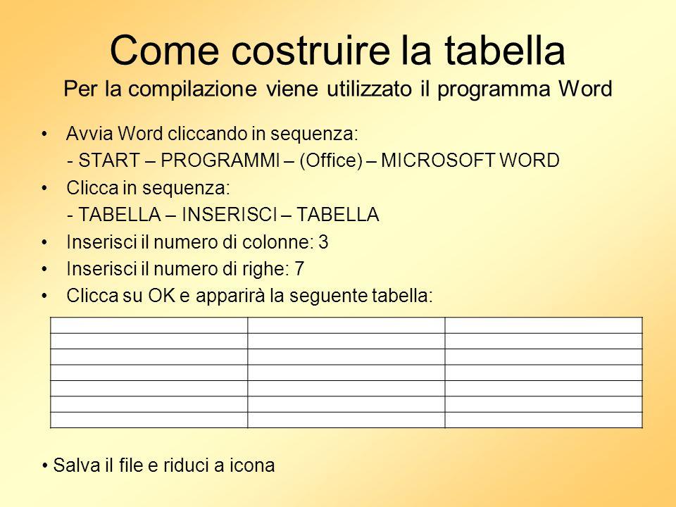 Come costruire la tabella Per la compilazione viene utilizzato il programma Word Avvia Word cliccando in sequenza: - START – PROGRAMMI – (Office) – MI