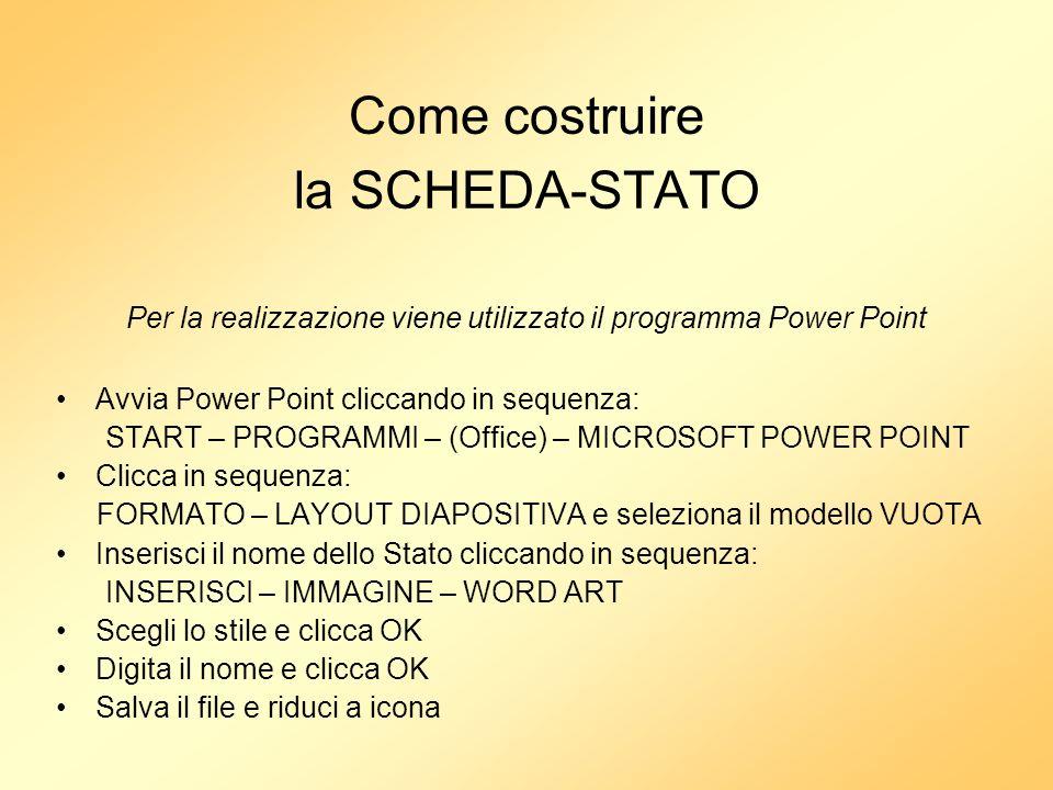 Come costruire la SCHEDA-STATO Per la realizzazione viene utilizzato il programma Power Point Avvia Power Point cliccando in sequenza: START – PROGRAM