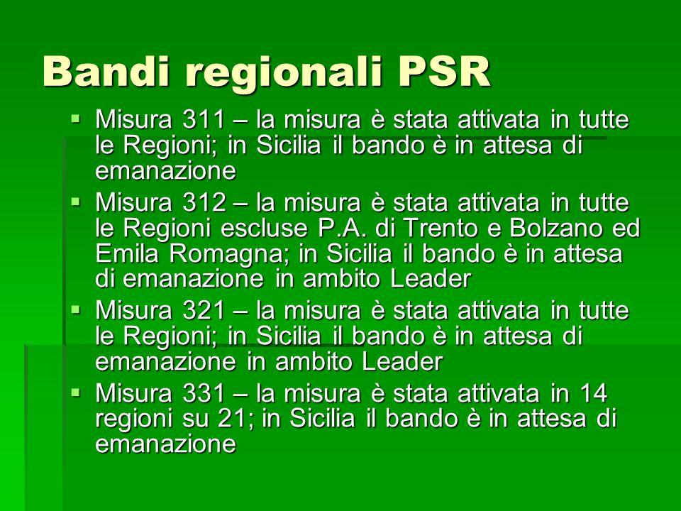 Bandi regionali PSR Misura 311 – la misura è stata attivata in tutte le Regioni; in Sicilia il bando è in attesa di emanazione Misura 311 – la misura