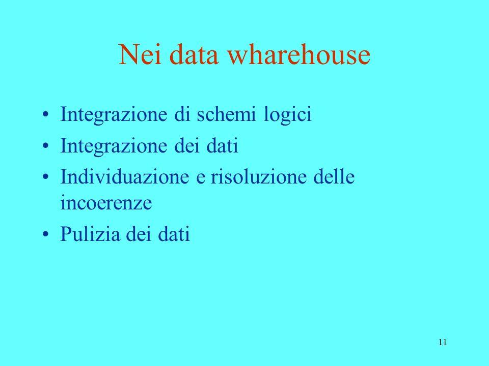11 Nei data wharehouse Integrazione di schemi logici Integrazione dei dati Individuazione e risoluzione delle incoerenze Pulizia dei dati