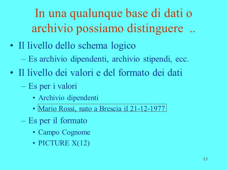13 Il livello dello schema logico –Es archivio dipendenti, archivio stipendi, ecc. Il livello dei valori e del formato dei dati –Es per i valori Archi
