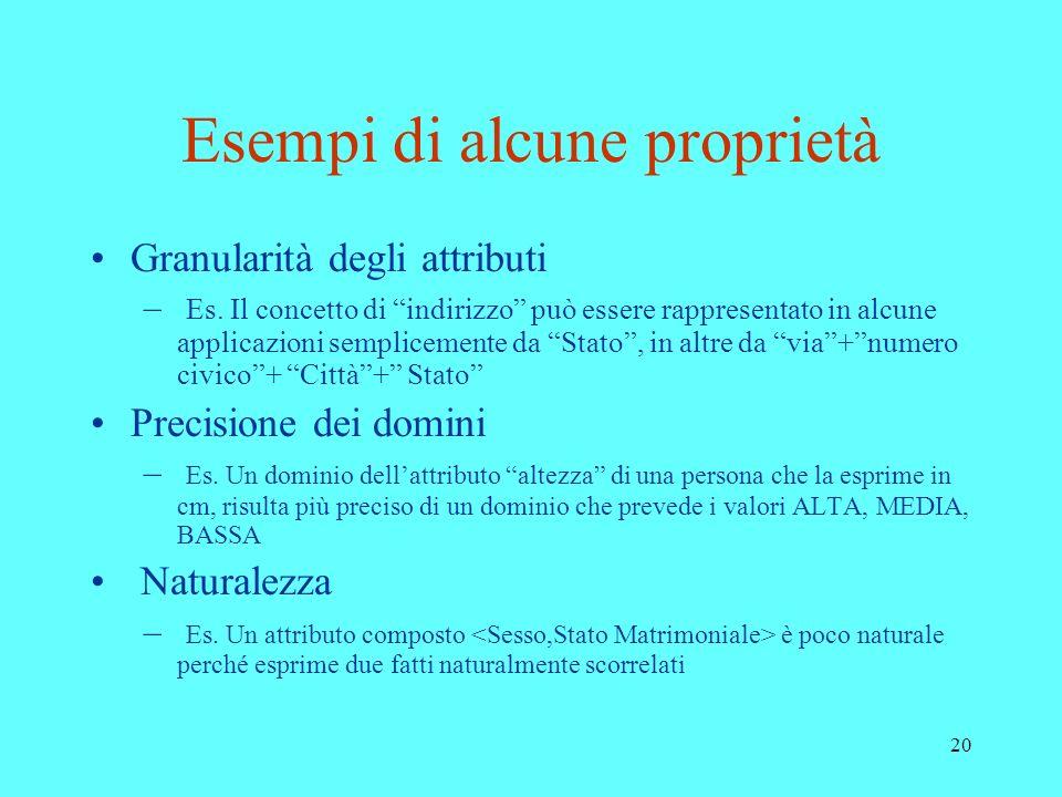 20 Esempi di alcune proprietà Granularità degli attributi – Es. Il concetto di indirizzo può essere rappresentato in alcune applicazioni semplicemente