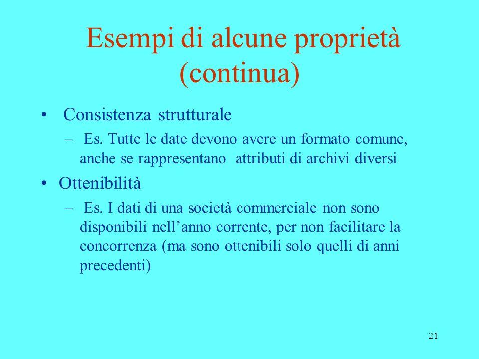 21 Esempi di alcune proprietà (continua) Consistenza strutturale – Es. Tutte le date devono avere un formato comune, anche se rappresentano attributi