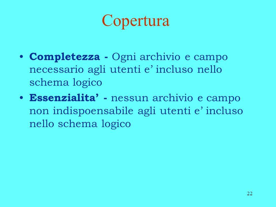 22 Copertura Completezza - Ogni archivio e campo necessario agli utenti e incluso nello schema logico Essenzialita - nessun archivio e campo non indis