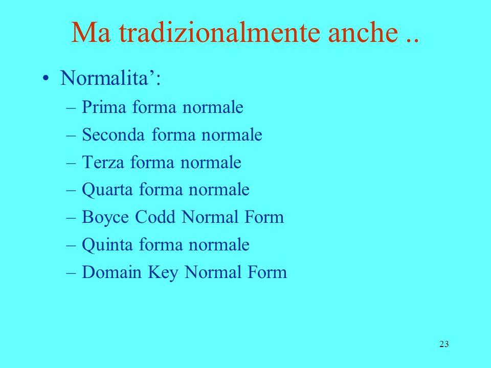 23 Ma tradizionalmente anche.. Normalita: –Prima forma normale –Seconda forma normale –Terza forma normale –Quarta forma normale –Boyce Codd Normal Fo