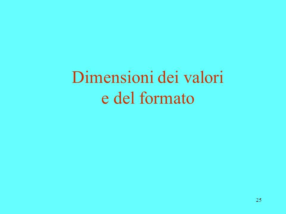 25 Dimensioni dei valori e del formato