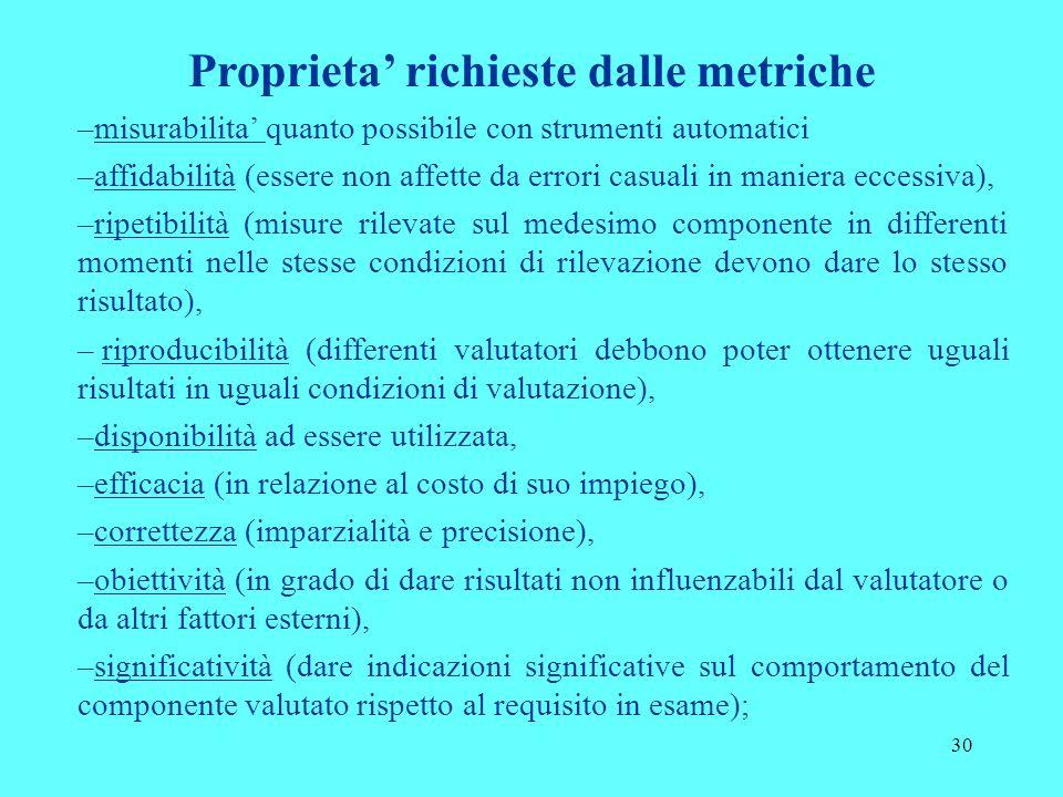 30 Proprieta richieste dalle metriche –misurabilita quanto possibile con strumenti automatici –affidabilità (essere non affette da errori casuali in m