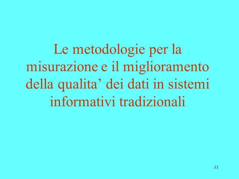 31 Le metodologie per la misurazione e il miglioramento della qualita dei dati in sistemi informativi tradizionali