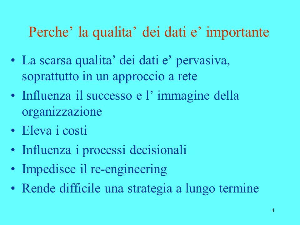 4 Perche la qualita dei dati e importante La scarsa qualita dei dati e pervasiva, soprattutto in un approccio a rete Influenza il successo e l immagin