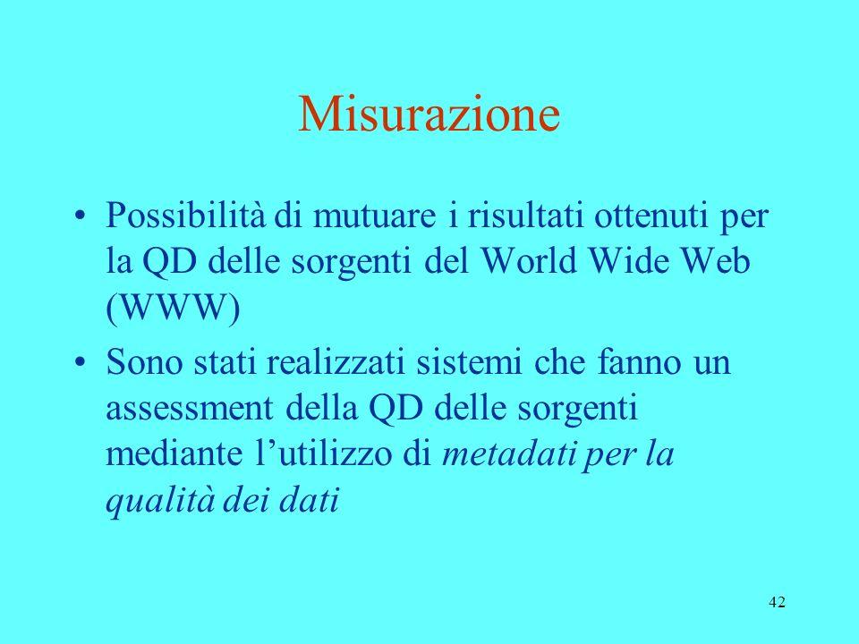 42 Misurazione Possibilità di mutuare i risultati ottenuti per la QD delle sorgenti del World Wide Web (WWW) Sono stati realizzati sistemi che fanno u