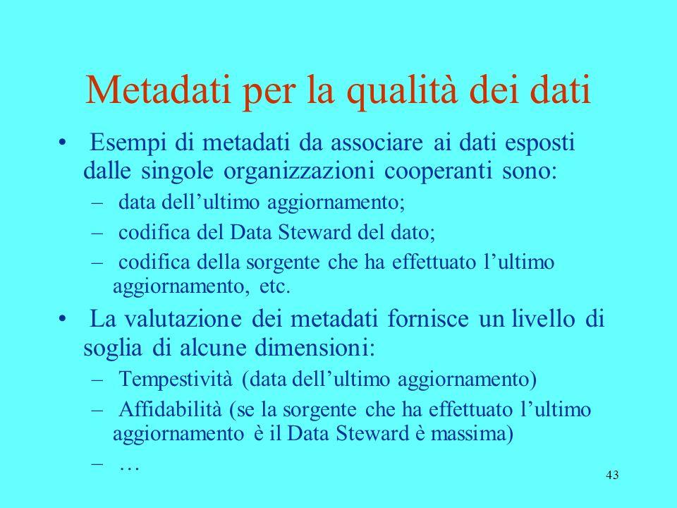 43 Metadati per la qualità dei dati Esempi di metadati da associare ai dati esposti dalle singole organizzazioni cooperanti sono: – data dellultimo ag