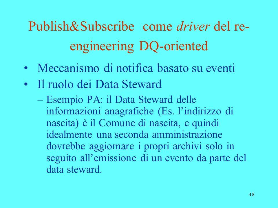 48 Publish&Subscribe come driver del re- engineering DQ-oriented Meccanismo di notifica basato su eventi Il ruolo dei Data Steward –Esempio PA: il Dat