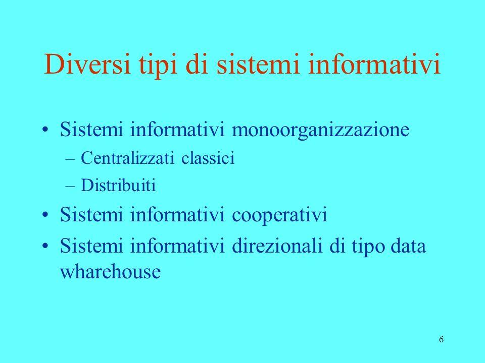 6 Diversi tipi di sistemi informativi Sistemi informativi monoorganizzazione –Centralizzati classici –Distribuiti Sistemi informativi cooperativi Sist