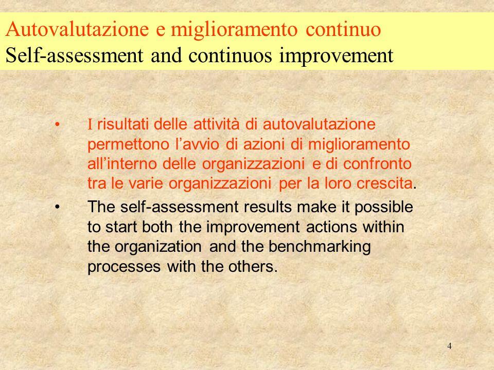 4 Autovalutazione e miglioramento continuo Self-assessment and continuos improvement I risultati delle attività di autovalutazione permettono lavvio di azioni di miglioramento allinterno delle organizzazioni e di confronto tra le varie organizzazioni per la loro crescita.